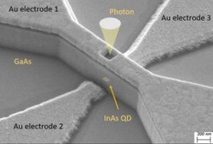Nanofab Device